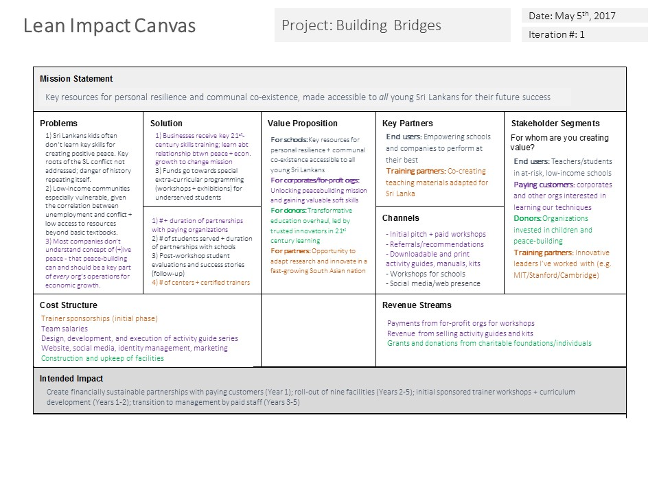 Lean Impact Canvas 1